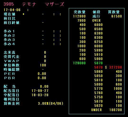 テモナIPO楽天証券