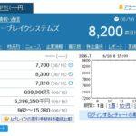 ビーブレイクシステムズ初値7700円